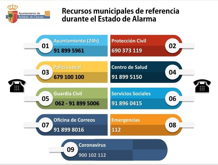 Recursos municipales en Robledo de Chavela